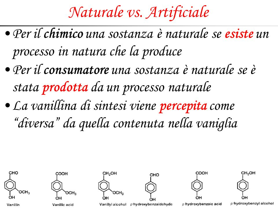 Naturale vs. Artificiale