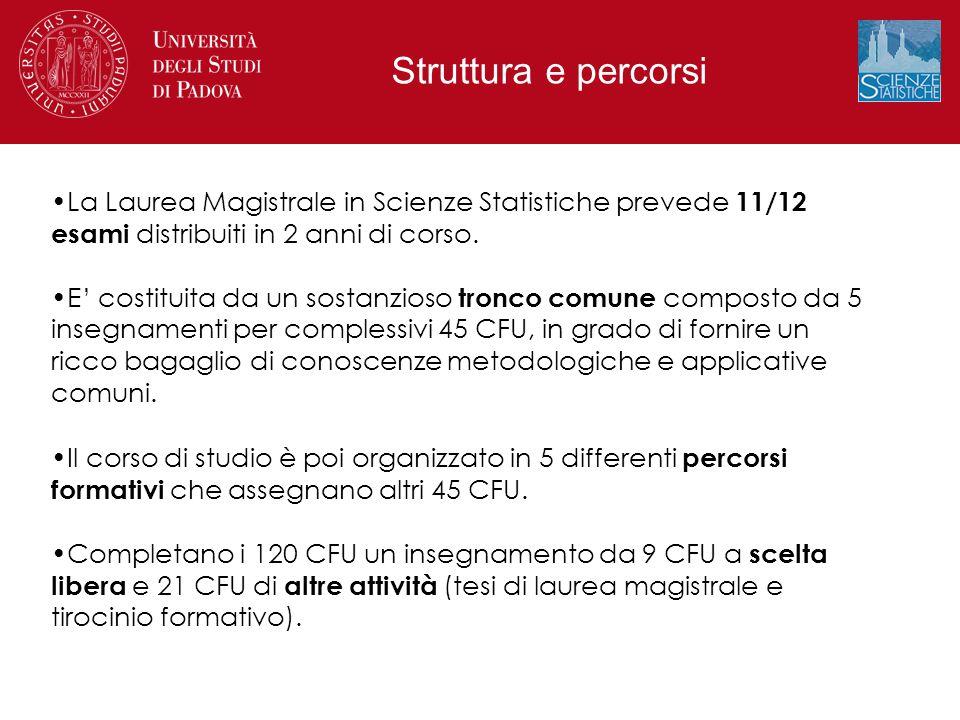 Struttura e percorsi La Laurea Magistrale in Scienze Statistiche prevede 11/12 esami distribuiti in 2 anni di corso.