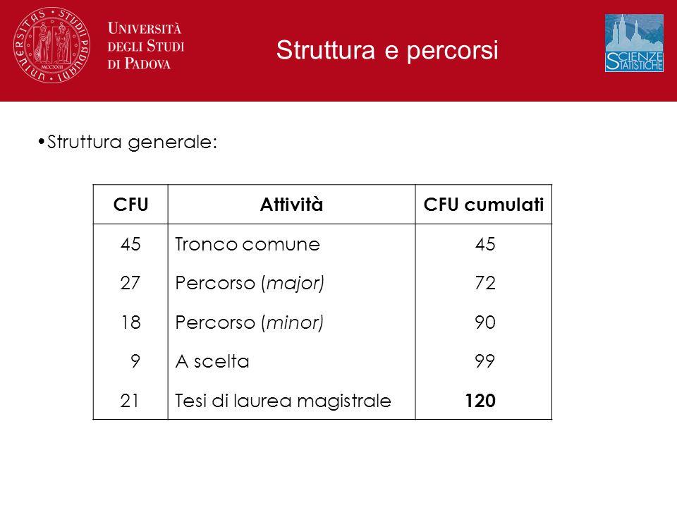 Struttura e percorsi Struttura generale: CFU Attività CFU cumulati 45