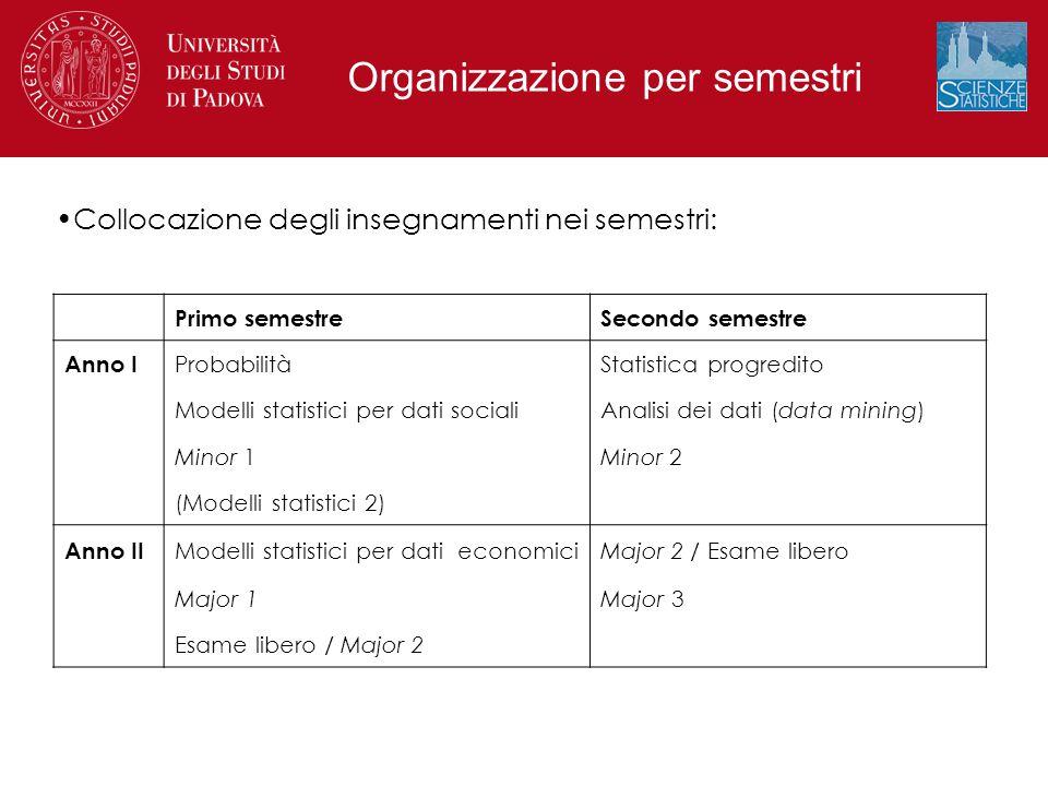 Organizzazione per semestri
