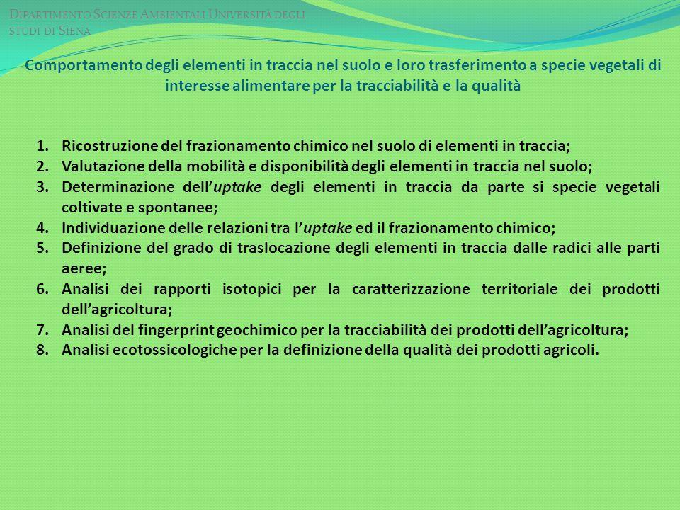 Dipartimento Scienze Ambientali Università degli studi di Siena