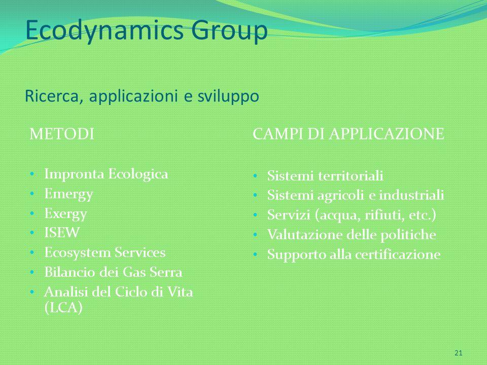 Ecodynamics Group Ricerca, applicazioni e sviluppo