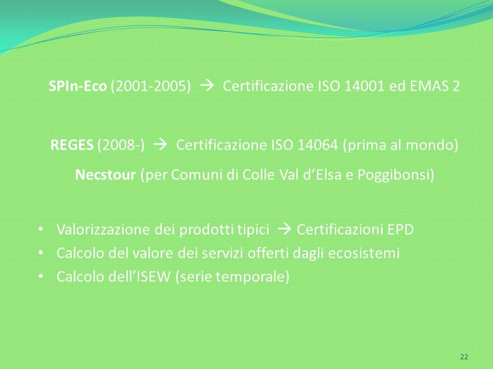 Ecodynamics Group SPIn-Eco (2001-2005)  Certificazione ISO 14001 ed EMAS 2. REGES (2008-)  Certificazione ISO 14064 (prima al mondo)