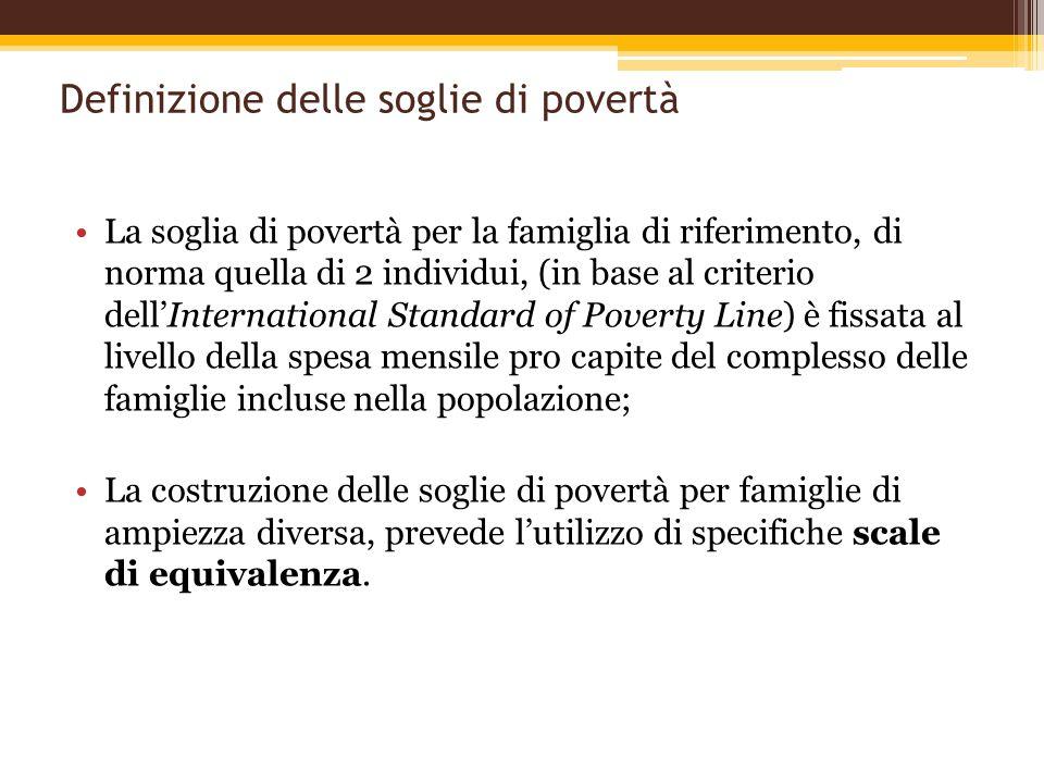 Definizione delle soglie di povertà