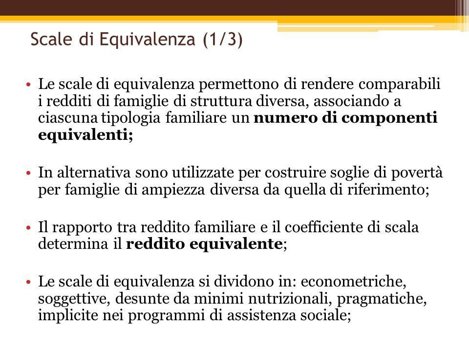 La povert lezione ppt scaricare - Tipologia di scale ...