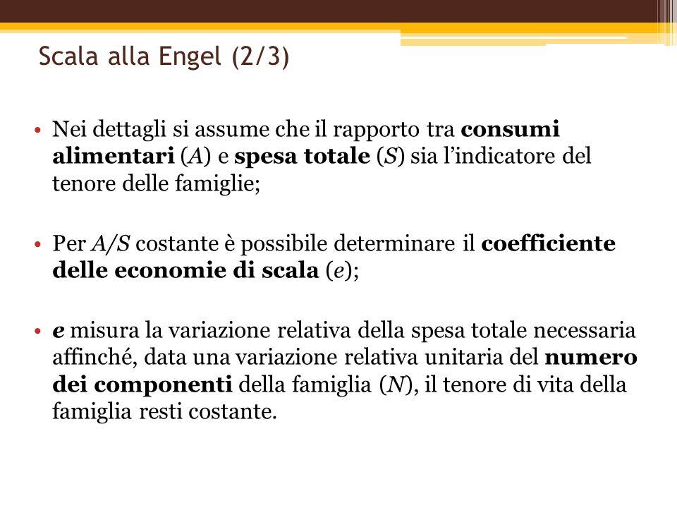 Scala alla Engel (2/3)