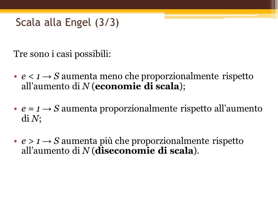 Scala alla Engel (3/3) Tre sono i casi possibili: