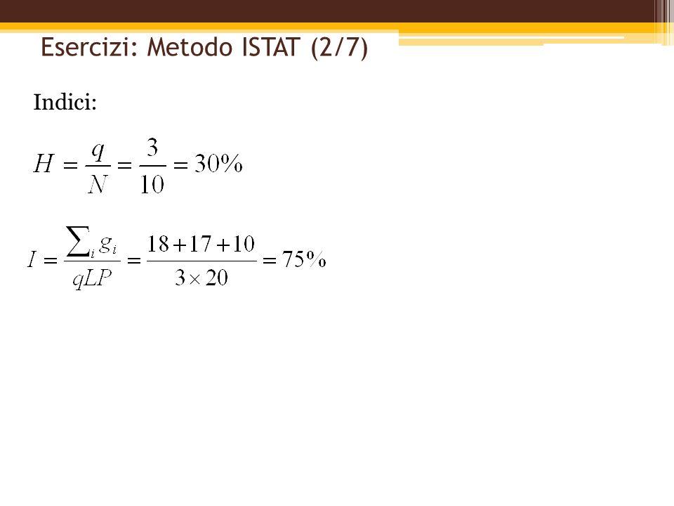 Esercizi: Metodo ISTAT (2/7)