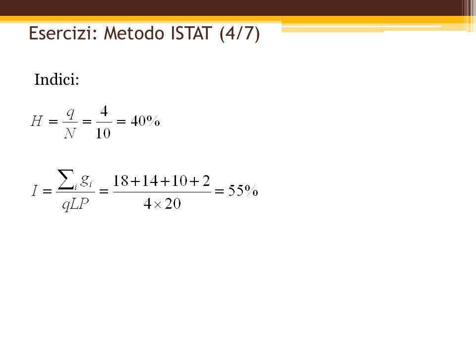 Esercizi: Metodo ISTAT (4/7)