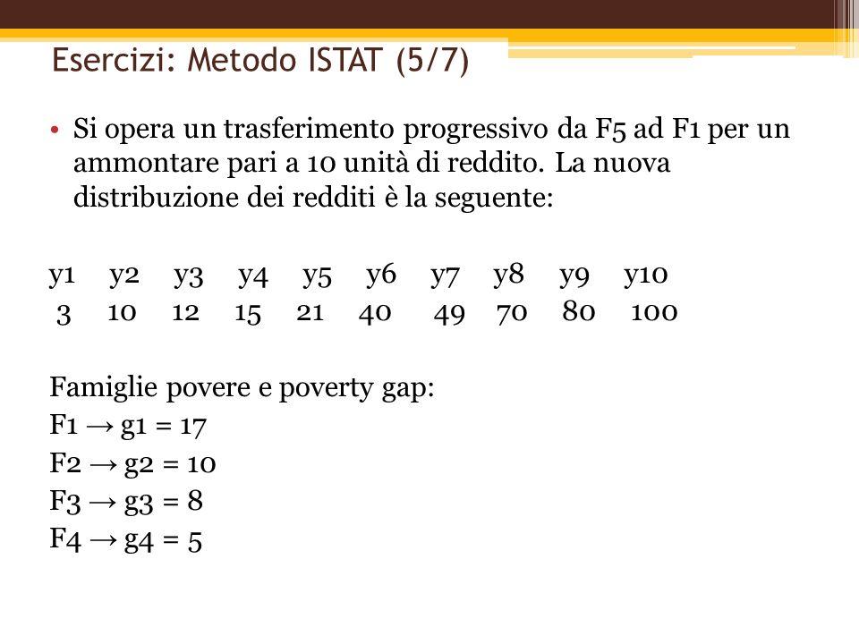 Esercizi: Metodo ISTAT (5/7)