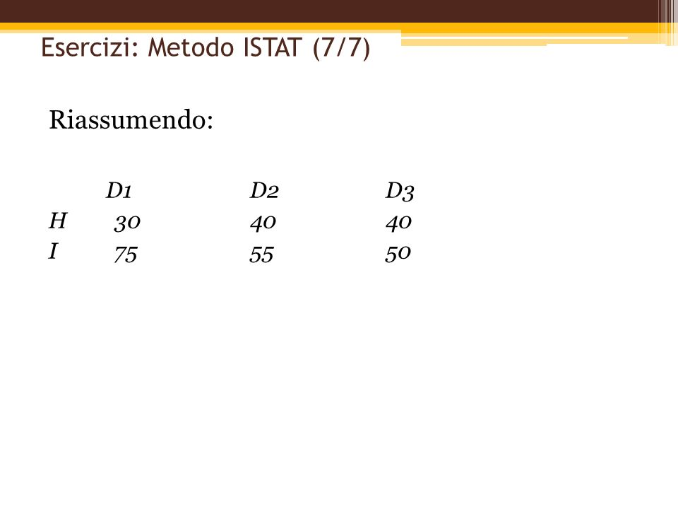 Esercizi: Metodo ISTAT (7/7)