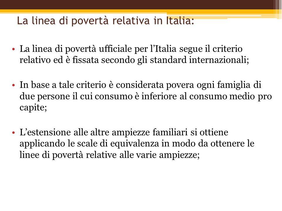 La linea di povertà relativa in Italia: