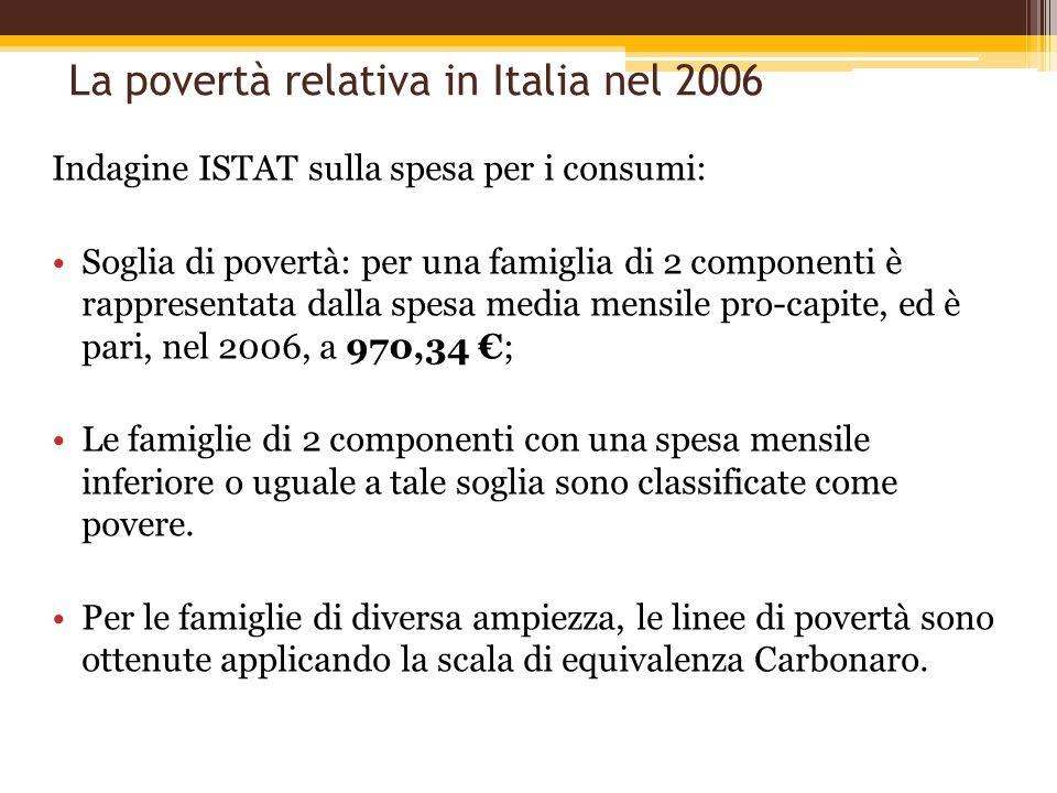 La povertà relativa in Italia nel 2006