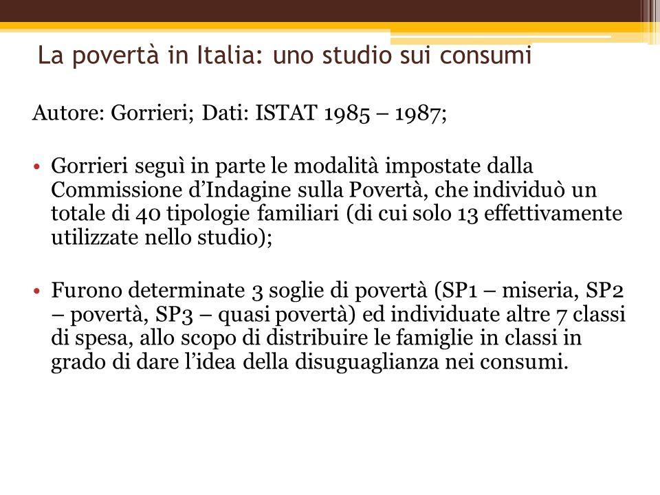 La povertà in Italia: uno studio sui consumi
