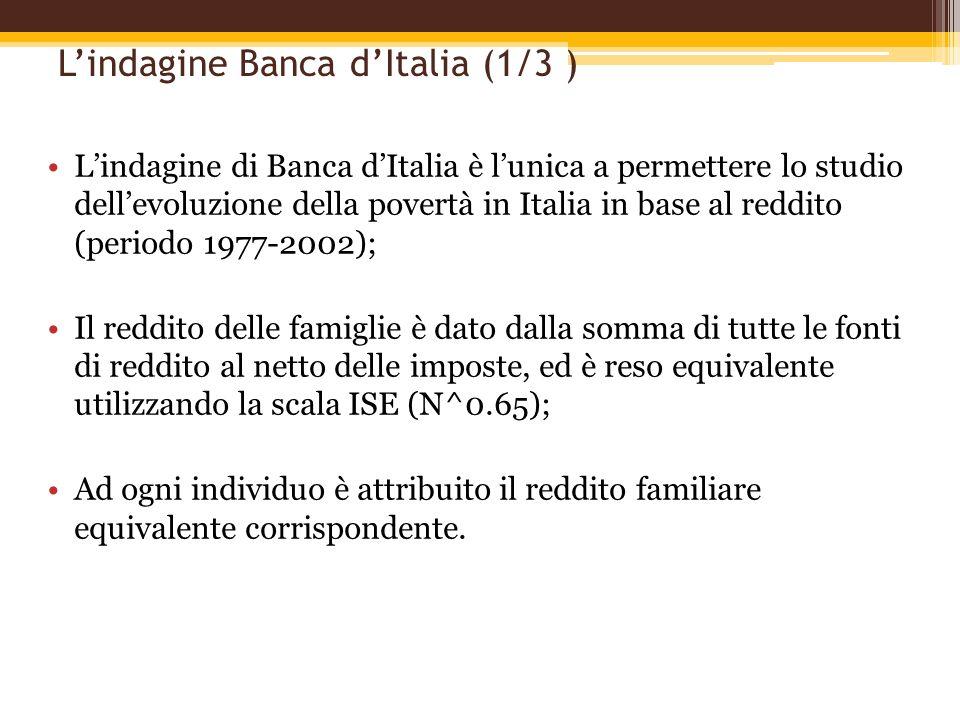 L'indagine Banca d'Italia (1/3 )