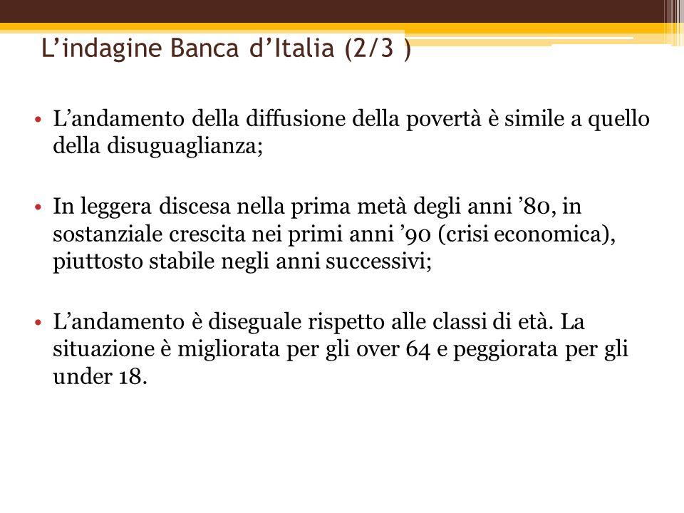 L'indagine Banca d'Italia (2/3 )