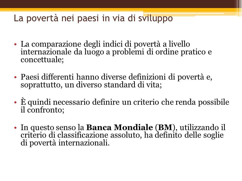 La povertà nei paesi in via di sviluppo