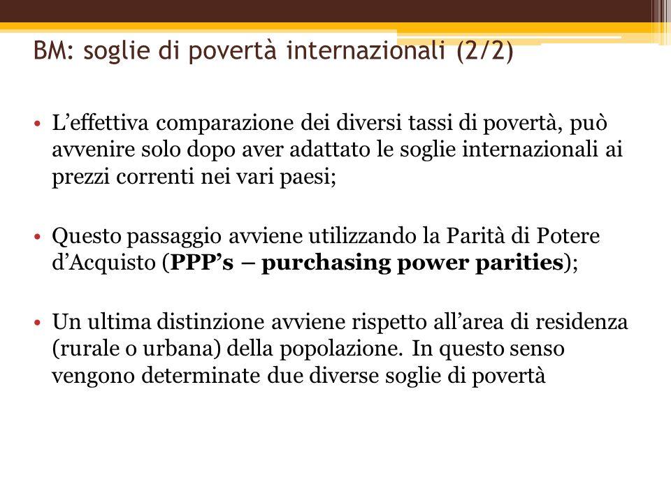 BM: soglie di povertà internazionali (2/2)