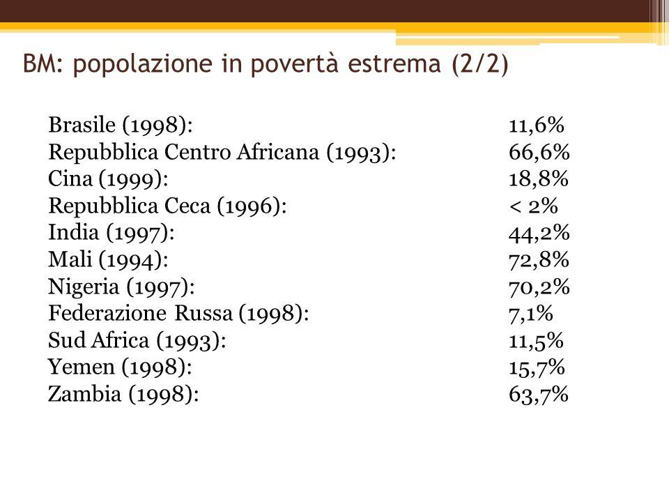 BM: popolazione in povertà estrema (2/2)