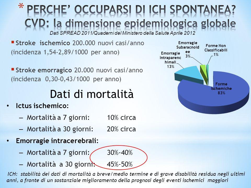 Dati SPREAD 2011/Quaderni del Ministero della Salute Aprile 2012