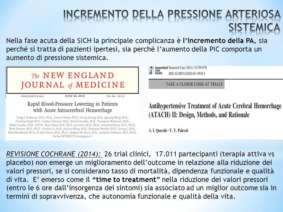 INCREMENTO DELLA PRESSIONE ARTERIOSA SISTEMICA