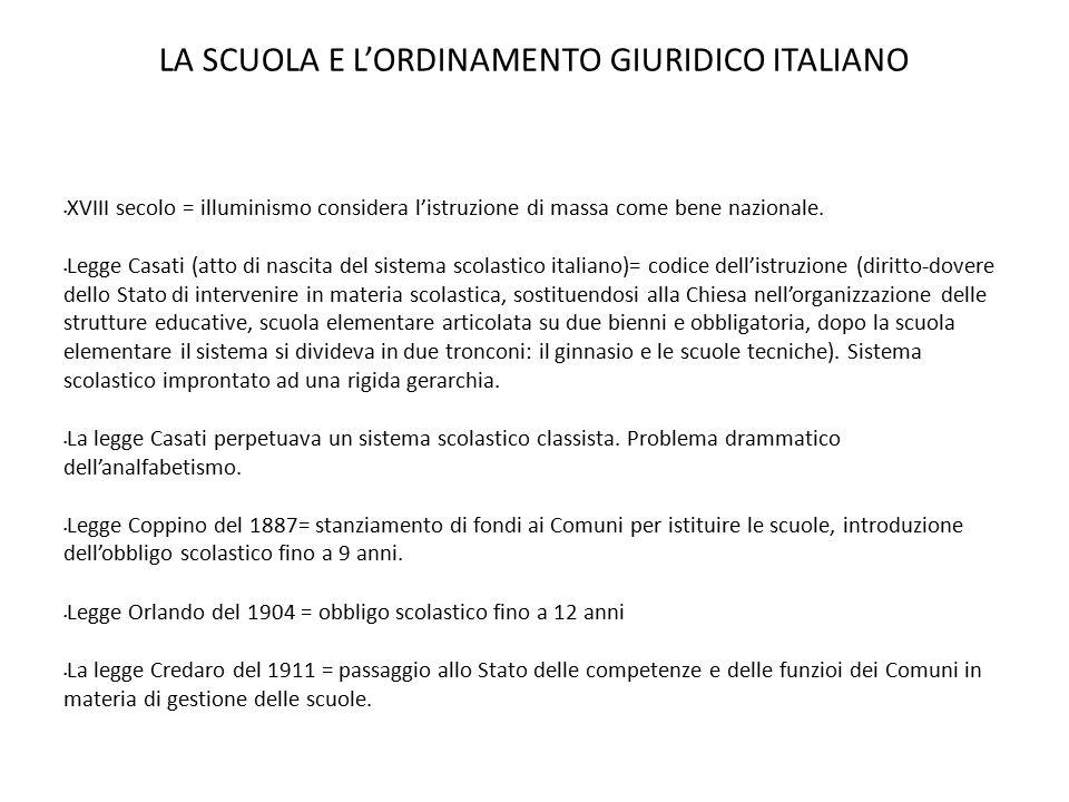 LA SCUOLA E L'ORDINAMENTO GIURIDICO ITALIANO