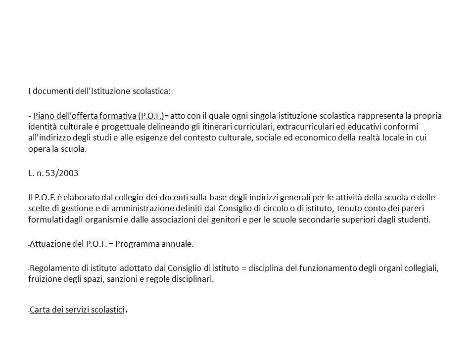 I documenti dell'Istituzione scolastica: