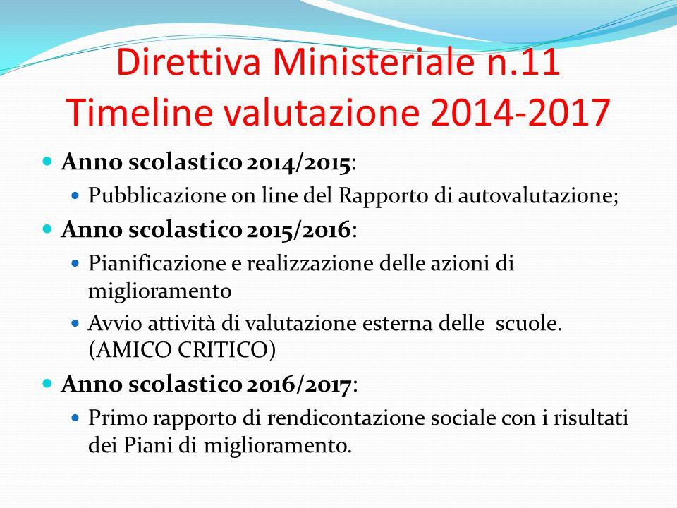 Direttiva Ministeriale n.11 Timeline valutazione 2014-2017