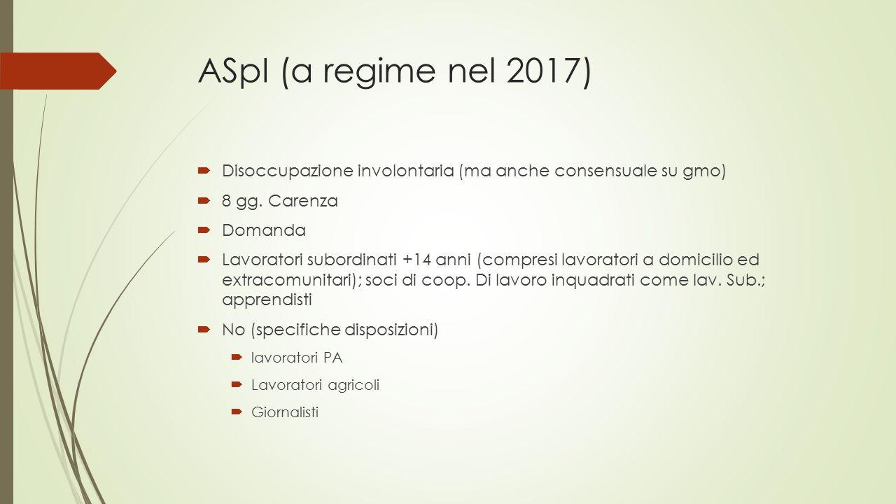 ASpI (a regime nel 2017) Disoccupazione involontaria (ma anche consensuale su gmo) 8 gg. Carenza. Domanda.