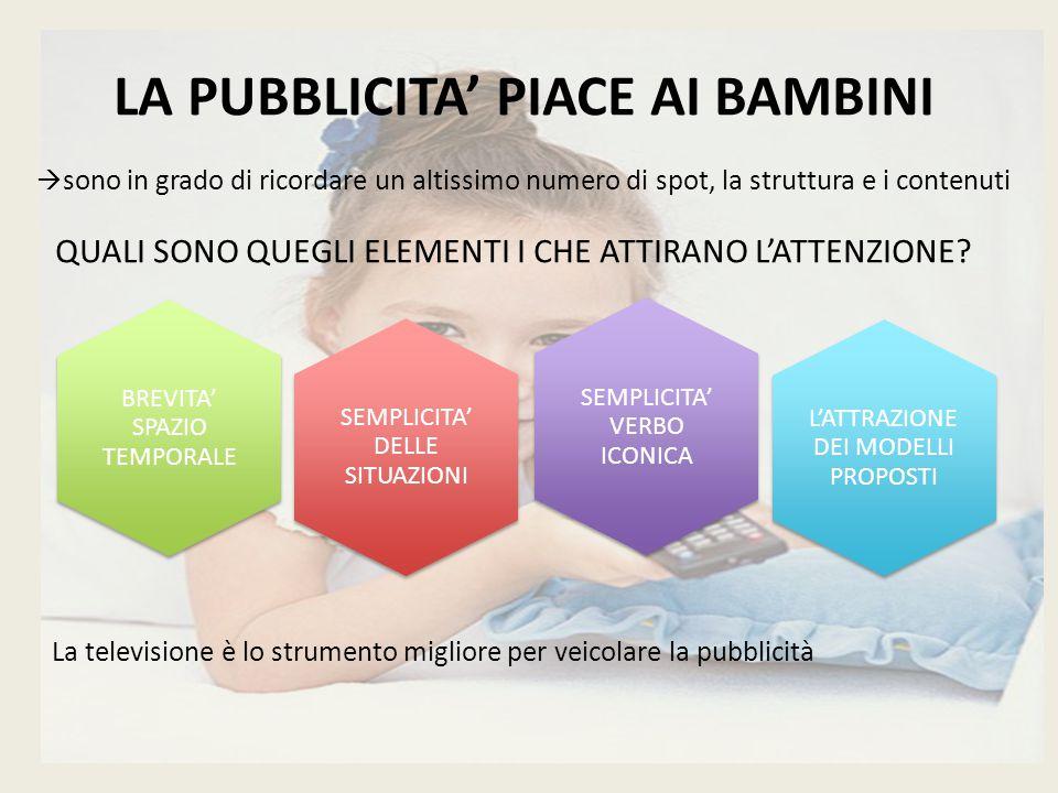 LA PUBBLICITA' PIACE AI BAMBINI