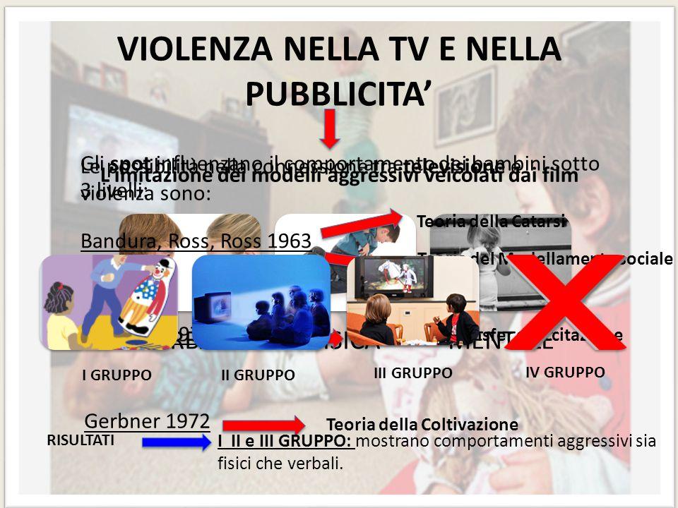 VIOLENZA NELLA TV E NELLA PUBBLICITA'