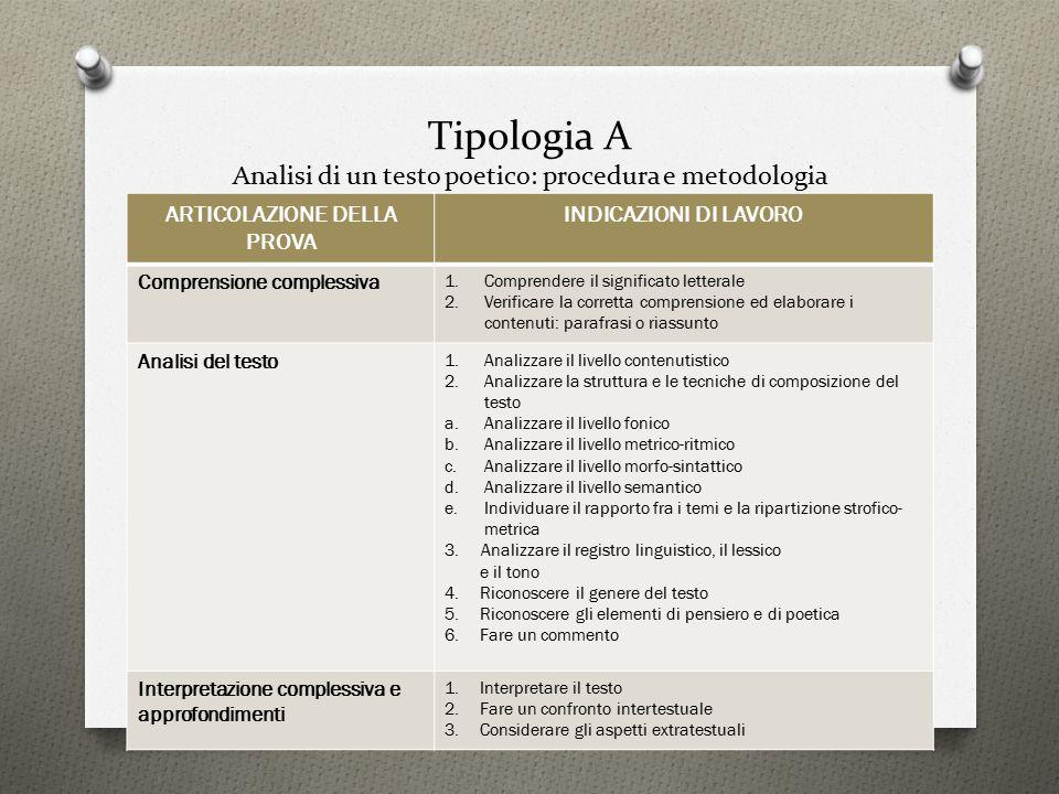 Tipologia A Analisi di un testo poetico: procedura e metodologia