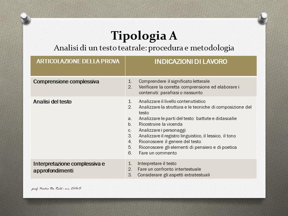 Tipologia A Analisi di un testo teatrale: procedura e metodologia