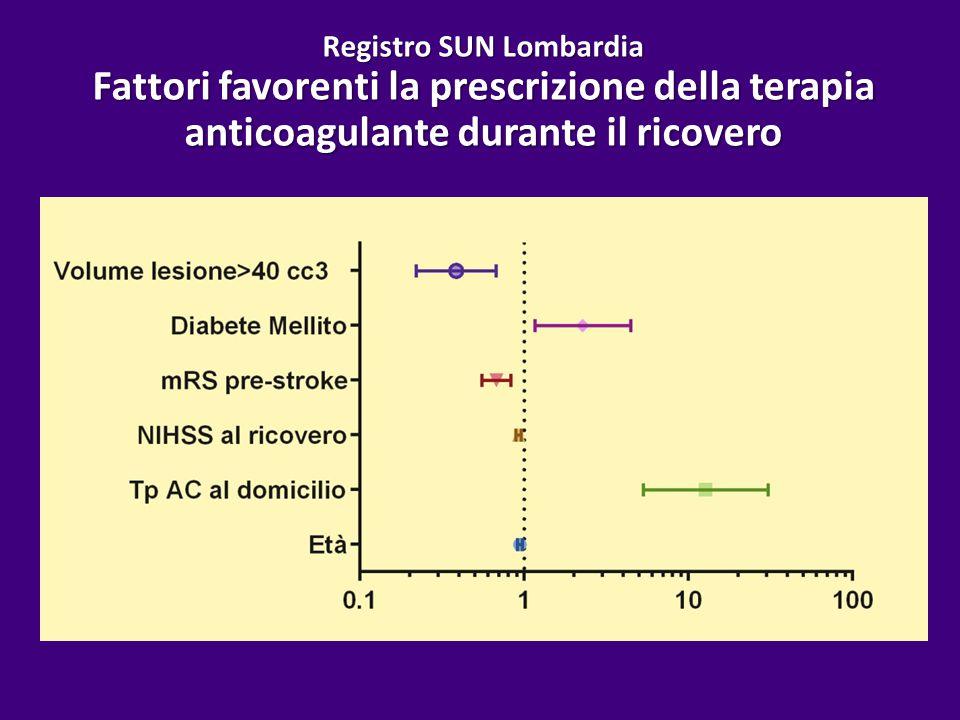 Registro SUN Lombardia Fattori favorenti la prescrizione della terapia anticoagulante durante il ricovero