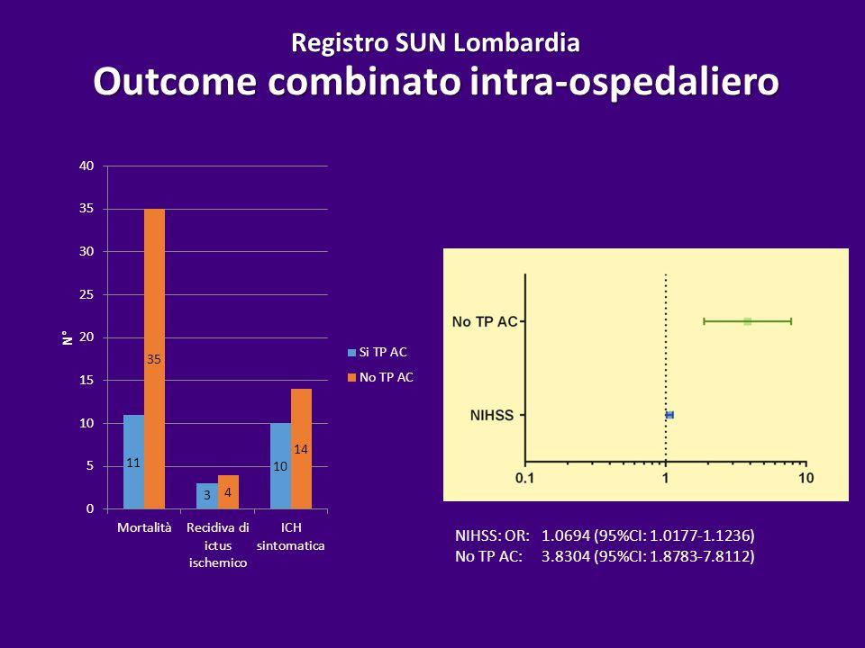 Registro SUN Lombardia Outcome combinato intra-ospedaliero