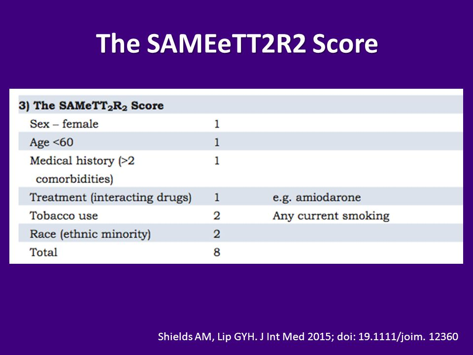The SAMEeTT2R2 Score Shields AM, Lip GYH. J Int Med 2015; doi: 19.1111/joim. 12360