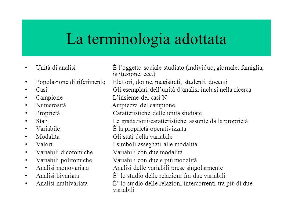 La terminologia adottata