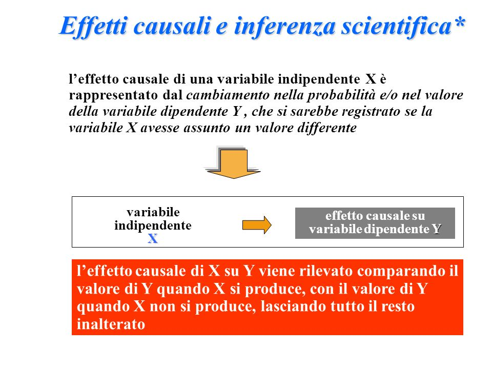 Effetti causali e inferenza scientifica*