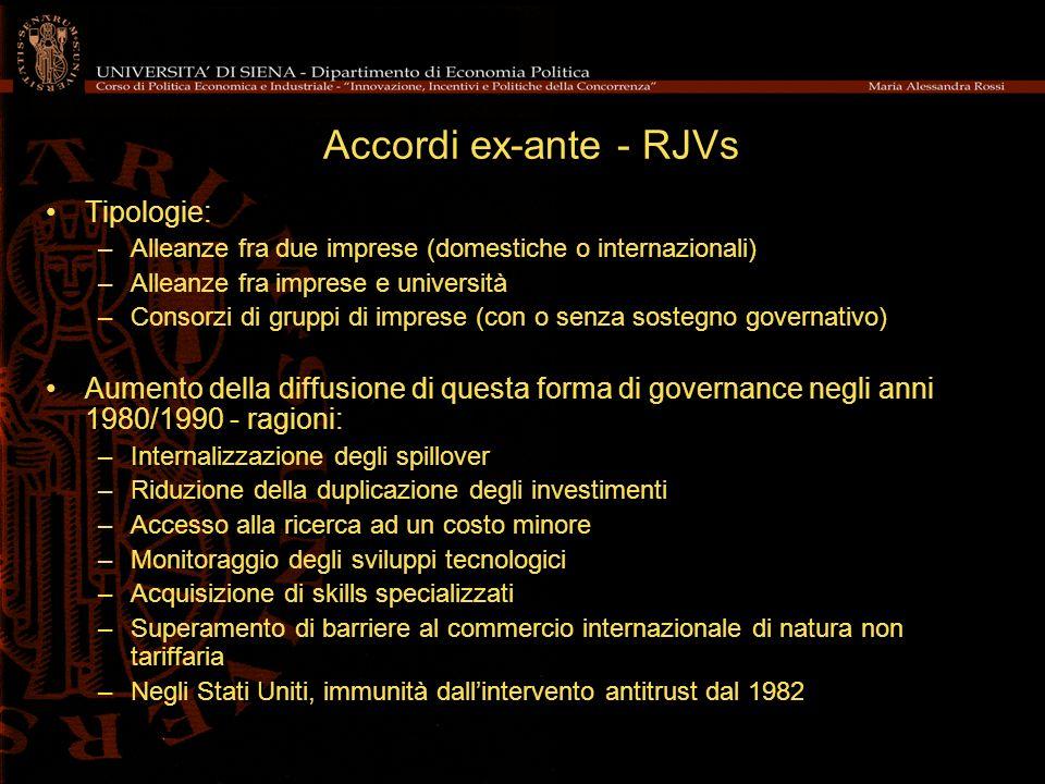 Accordi ex-ante - RJVs Tipologie: