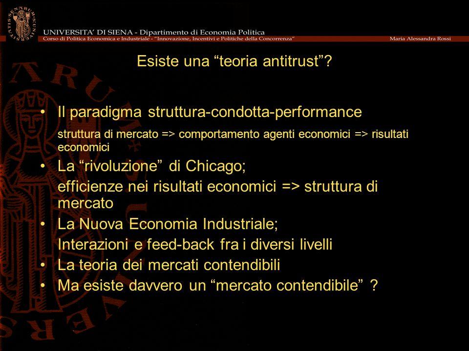 Esiste una teoria antitrust