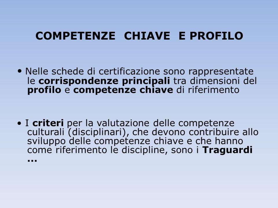COMPETENZE CHIAVE E PROFILO