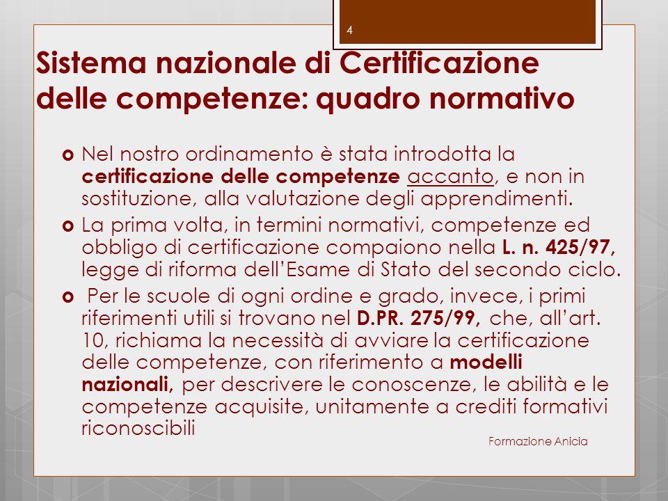 Sistema nazionale di Certificazione delle competenze: quadro normativo