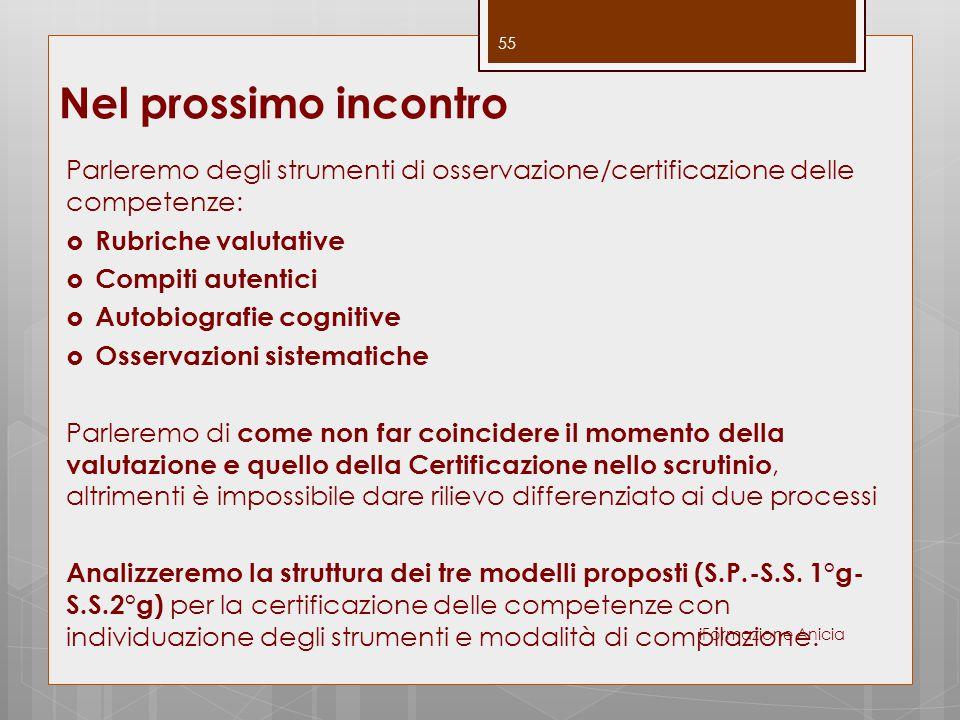 Nel prossimo incontro Parleremo degli strumenti di osservazione/certificazione delle competenze: Rubriche valutative.