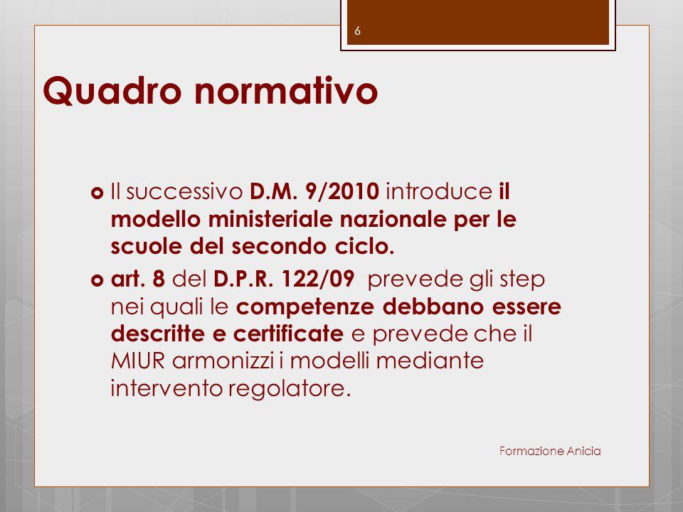 Quadro normativo Il successivo D.M. 9/2010 introduce il modello ministeriale nazionale per le scuole del secondo ciclo.