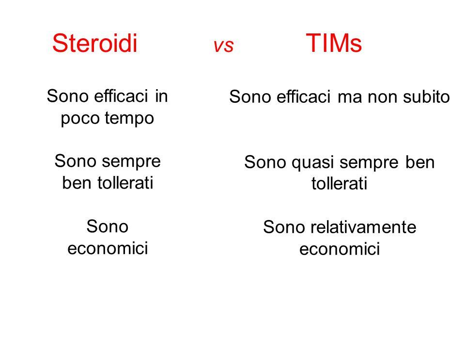 Steroidi vs TIMs Sono efficaci in poco tempo