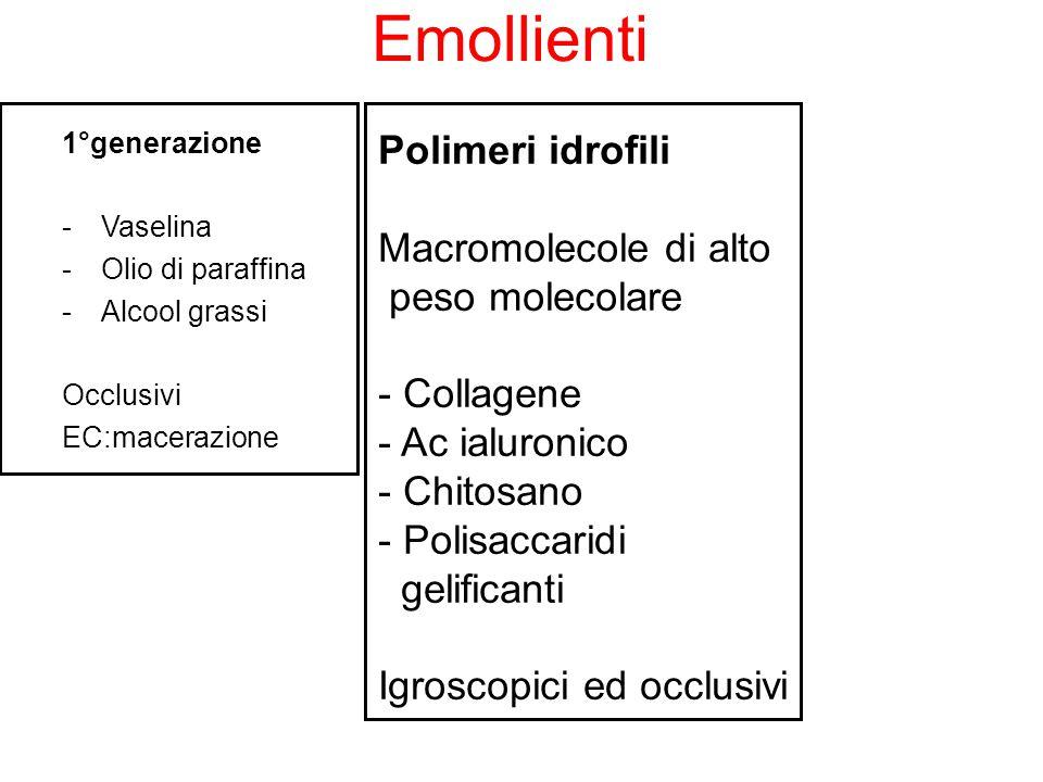 Emollienti Polimeri idrofili Macromolecole di alto peso molecolare