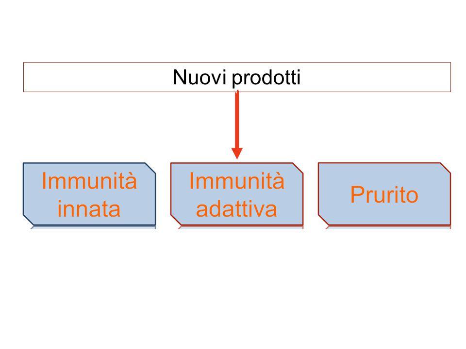 Nuovi prodotti L'estratto di aqua dolomiae è stato testato in laboratorio per valutarne l'attività sulla immunità innata,