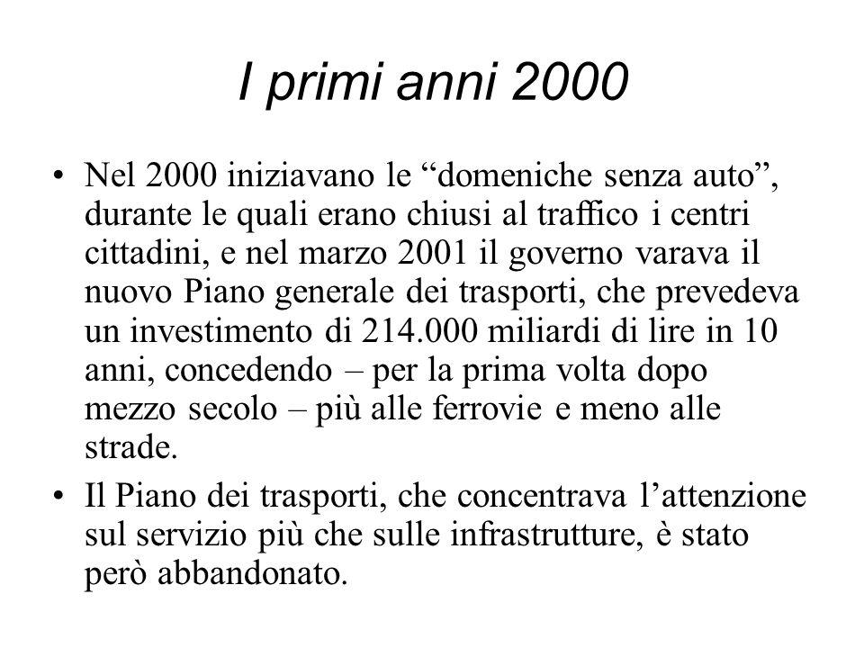I primi anni 2000