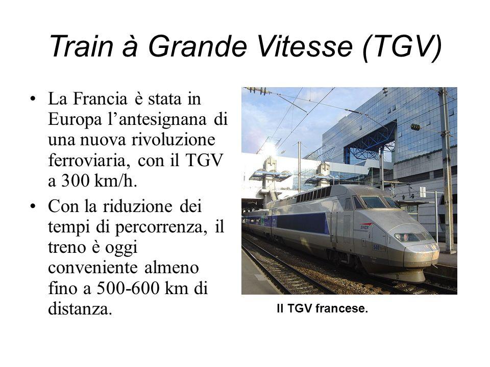 Train à Grande Vitesse (TGV)