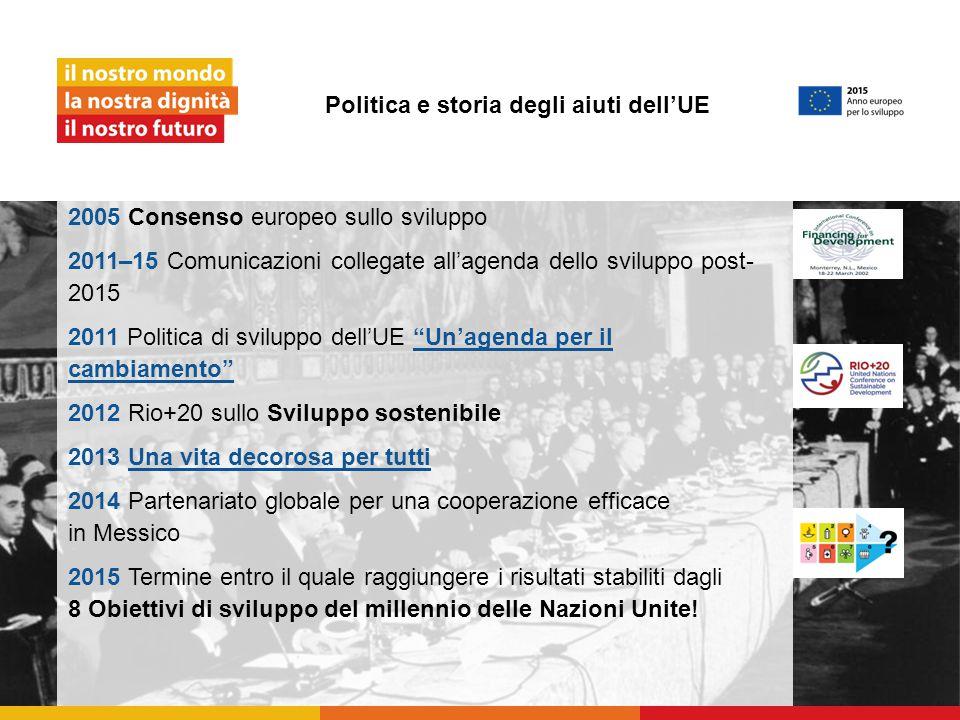 Politica e storia degli aiuti dell'UE
